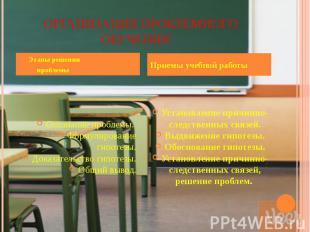Организация проблемного обучения Этапы решения проблемы Осознание проблемы. Форм