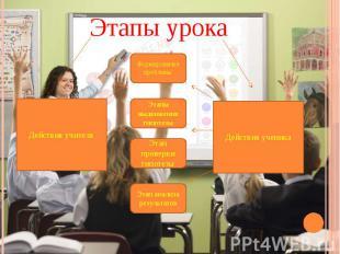 Этапы урока Действия учителя Формирование проблемы Этапы выдвижения гипотезыЭтап