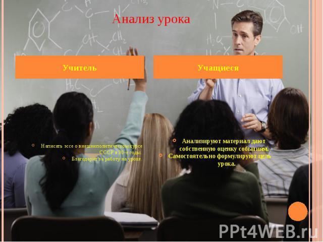 Анализ урокаНаписать эссе о внешнеполитическом курсе СССР в 30-е годы.Благодарит за работу на уроке.
