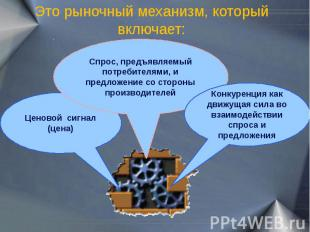 Это рыночный механизм, который включает: Ценовой сигнал(цена) Спрос, предъявляем