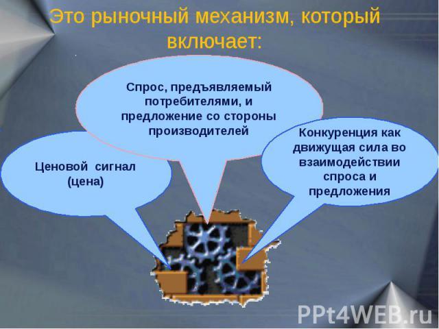 Это рыночный механизм, который включает: Ценовой сигнал(цена) Спрос, предъявляемый потребителями, и предложение со стороны производителей Конкуренция как движущая сила во взаимодействии спроса и предложения