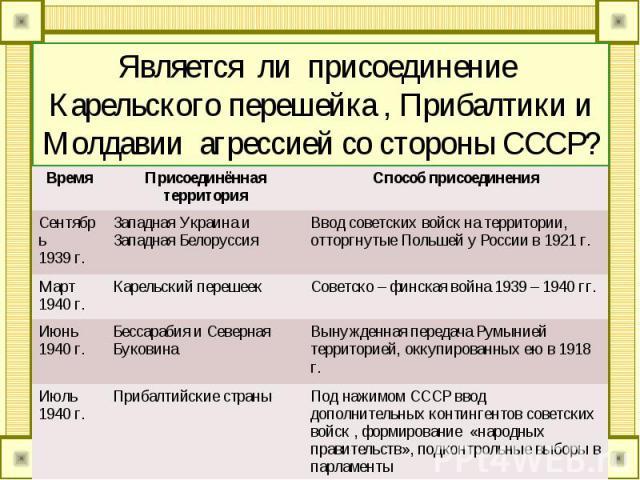Является ли присоединение Карельского перешейка , Прибалтики и Молдавии агрессией со стороны СССР?