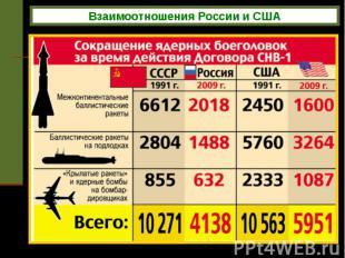 Взаимоотношения России и США