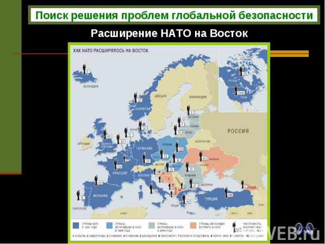 Поиск решения проблем глобальной безопасности Расширение НАТО на Восток