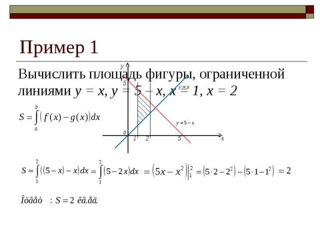 Пример 1 Вычислить площадь фигуры, ограниченной линиями y = x, y = 5 – x, x = 1, x = 2