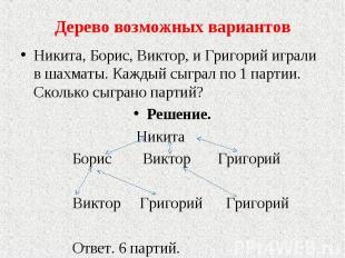 Дерево возможных вариантов Никита, Борис, Виктор, и Григорий играли в шахматы. К