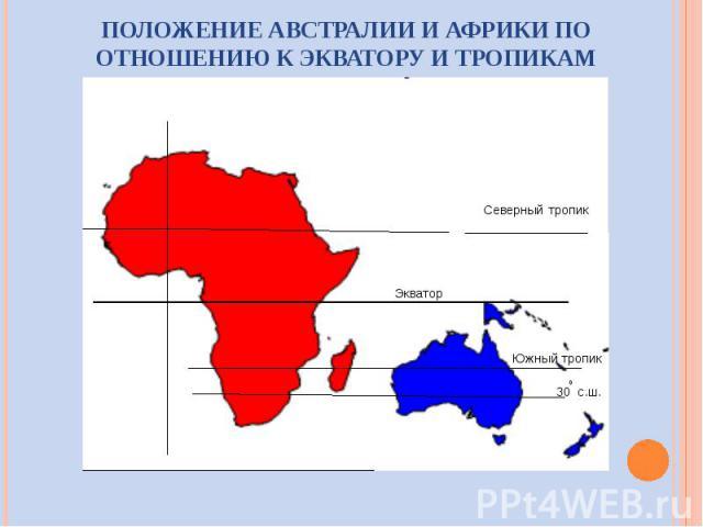ПОЛОЖЕНИЕ АВСТРАЛИИ И АФРИКИ ПО ОТНОШЕНИЮ К ЭКВАТОРУ И ТРОПИКАМ