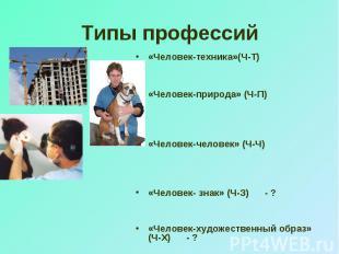 Типы профессий «Человек-техника»(Ч-Т)«Человек-природа» (Ч-П)«Человек-человек» (Ч