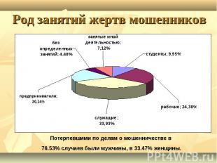 Род занятий жертв мошенников Потерпевшими по делам о мошенничестве в 76.53% случ