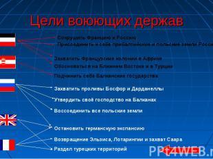 Цели воюющих держав Присоединить к себе прибалтийские и польские земли России Об