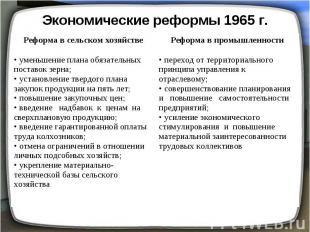 Экономические реформы 1965 г. • уменьшение плана обязательных поставок зерна;• у