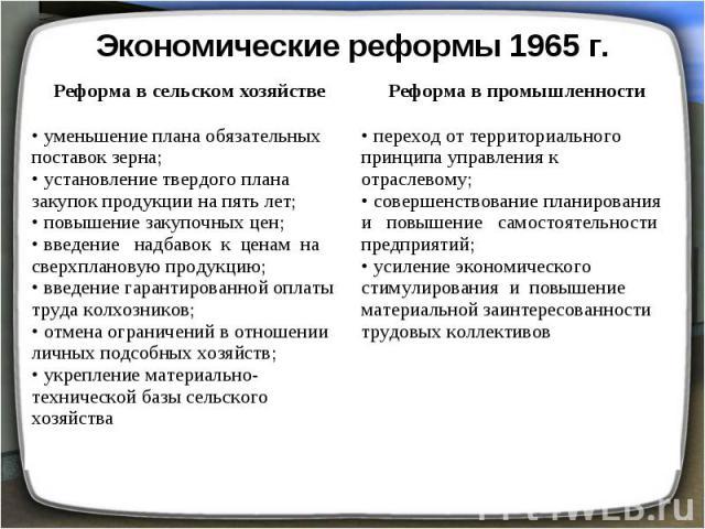 Экономические реформы 1965 г. • уменьшение плана обязательных поставок зерна;• установление твердого плана закупок продукции на пять лет;• повышение закупочных цен;• введение надбавок к ценам на сверхплановую продукцию;• введение гарантированной опл…