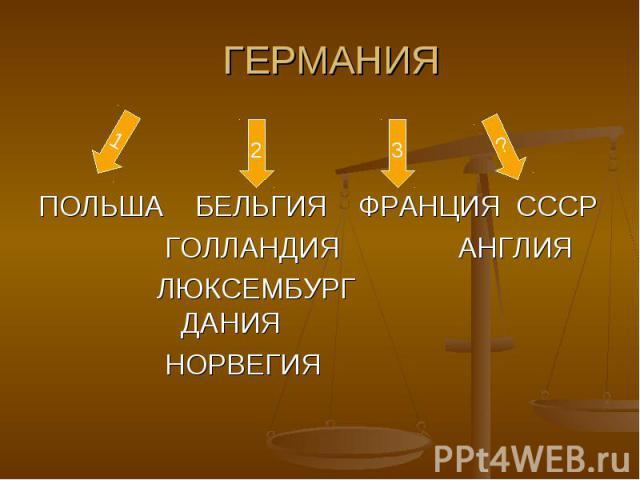 ГЕРМАНИЯ ПОЛЬША БЕЛЬГИЯ ФРАНЦИЯ СССР ГОЛЛАНДИЯ АНГЛИЯ ЛЮКСЕМБУРГ ДАНИЯ НОРВЕГИЯ