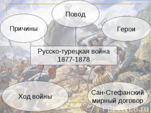 Повод Причины Герои Русско-турецкая война 1877-1878 Ход войны Сан-Стефанскиймирн