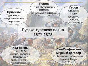 ПричиныТурецкое иго над славянскими народами ПоводОтказ об уравнении в правах му