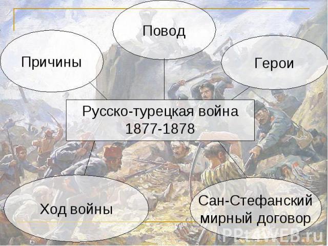 Повод Причины Герои Русско-турецкая война 1877-1878 Ход войны Сан-Стефанскиймирный договор