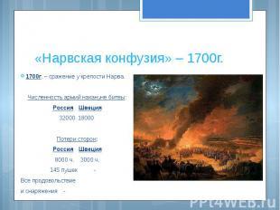 «Нарвская конфузия» – 1700г. 1700г. – сражение у крепости Нарва.Численность арми