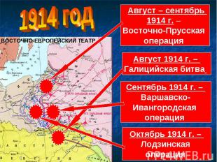 Август – сентябрь 1914 г. – Восточно-Прусская операция Август 1914 г. – Галицийс