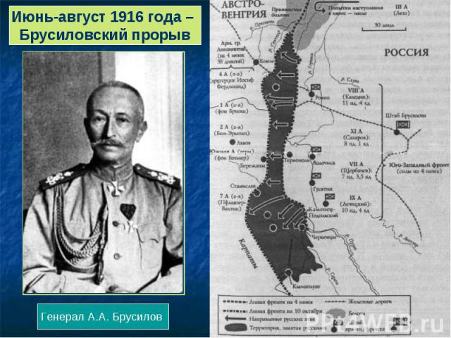 Июнь-август 1916 года – Брусиловский прорыв Генерал А.А. Брусилов