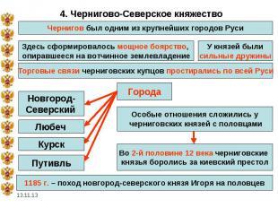 4. Чернигово-Северское княжество Чернигов был одним из крупнейших городов Руси З