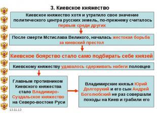 3. Киевское княжество Киевское княжество хотя и утратило свое значение политичес
