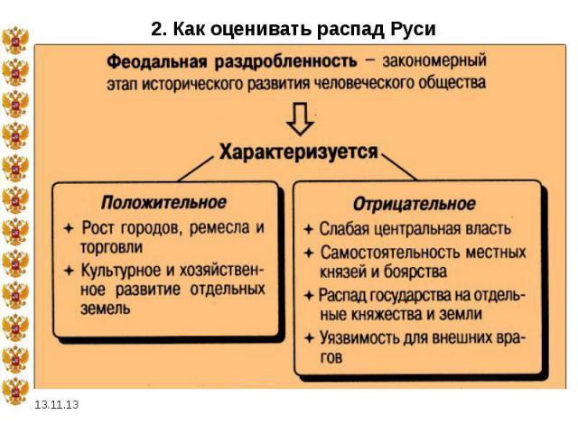 2. Как оценивать распад Руси