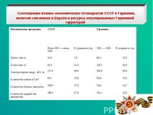 Соотношение военно-экономических потенциалов СССР и Германии, включая союзников