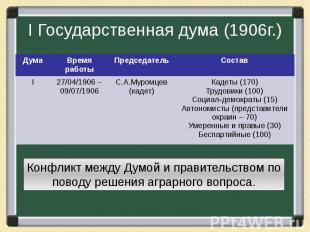 I Государственная дума (1906г.) Конфликт между Думой и правительством по поводу