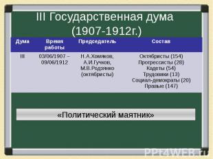 III Государственная дума (1907-1912г.) «Политический маятник»