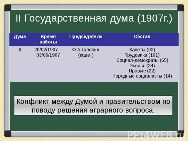 II Государственная дума (1907г.) Конфликт между Думой и правительством по поводу решения аграрного вопроса.
