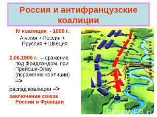 Россия и антифранцузские коалиции IV коалиция - 1806 г.Англия + Россия + Пруссия