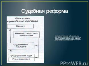 Судебная реформа Реформа устанавливала гласность судебных процессов. Суды проход
