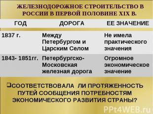 ЖЕЛЕЗНОДОРОЖНОЕ СТРОИТЕЛЬСТВО В РОССИИ В ПЕРВОЙ ПОЛОВИНЕ XIX В. СООТВЕТСТВОВАЛА