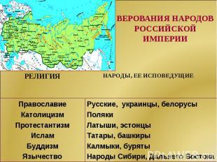 ВЕРОВАНИЯ НАРОДОВ РОССИЙСКОЙ ИМПЕРИИ