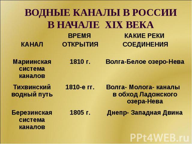 ВОДНЫЕ КАНАЛЫ В РОССИИ В НАЧАЛЕ XIX ВЕКА