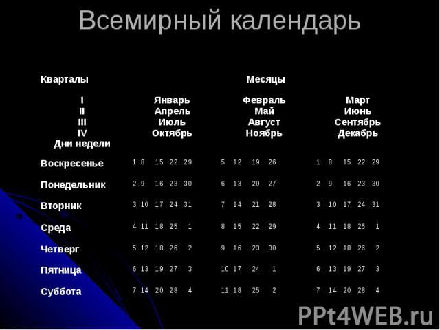 Всемирный календарь