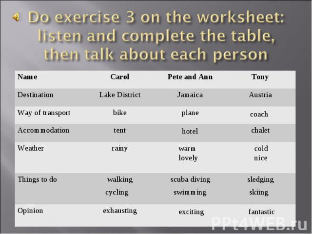 Do exercise 3 on the worksheet: listen and complete the table, then talk about each person