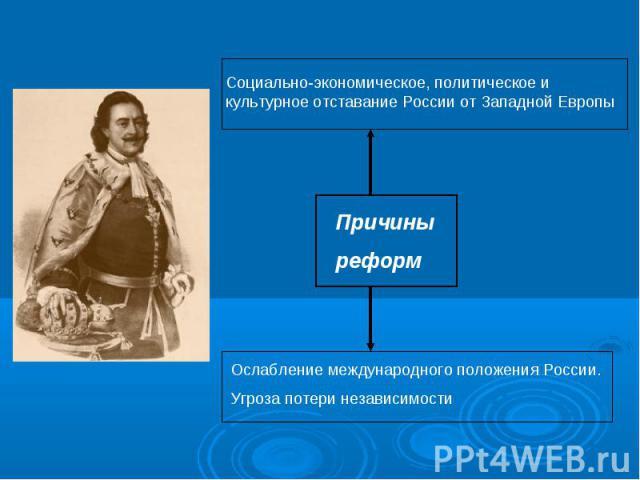Социально-экономическое, политическое и культурное отставание России от Западной Европы Причины реформ Ослабление международного положения России. Угроза потери независимости