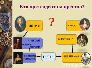 Кто претендент на престол?