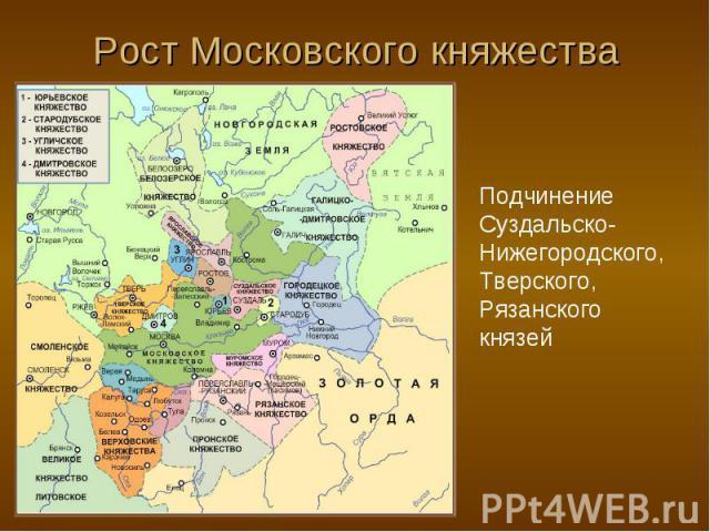 Рост Московского княжества Подчинение Суздальско-Нижегородского, Тверского, Рязанского князей
