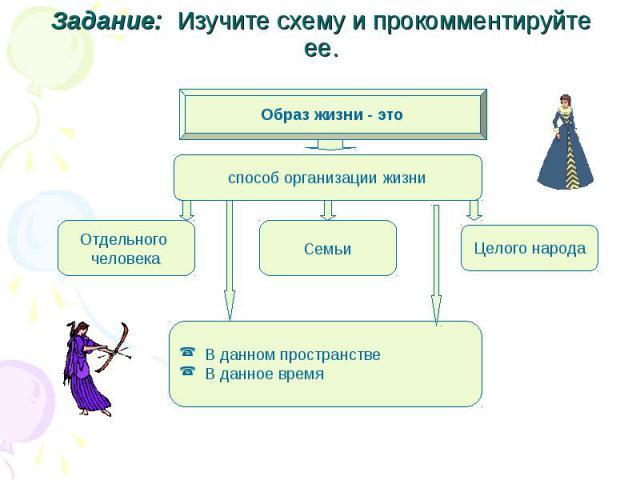 Задание: Изучите схему и прокомментируйте ее.