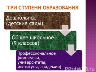 ТРИ СТУПЕНИ ОБРАЗОВАНИЯ Дошкольное (детские сады)Общее школьное (9 классов)Профе