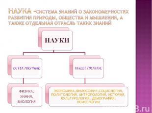 НАУКА –система знаний о закономерностях развития природы, общества и мышления, а