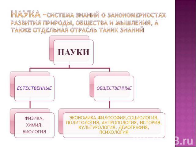 НАУКА –система знаний о закономерностях развития природы, общества и мышления, а также отдельная отрасль таких знаний