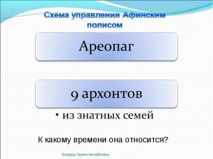 Схема управления Афинским полисом Ареопаг9 архонтовиз знатных семей К какому вре