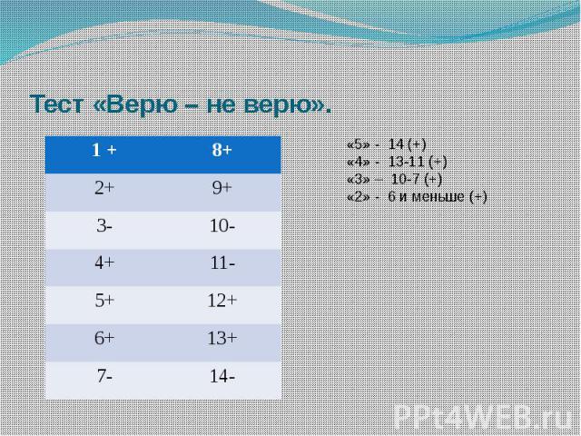Тест «Верю – не верю». «5» - 14 (+)«4» - 13-11 (+)«3» – 10-7 (+)«2» - 6 и меньше (+)