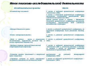 презентация на районной литературной конференции, 2004г. «Романтик правды» (жизн