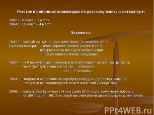 Участие в районных олимпиадах по русскому языку и литературе:2002 г.- 9 класс –