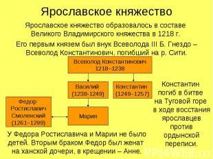 Ярославское княжествоЯрославское княжество образовалось в составе Великого Влади
