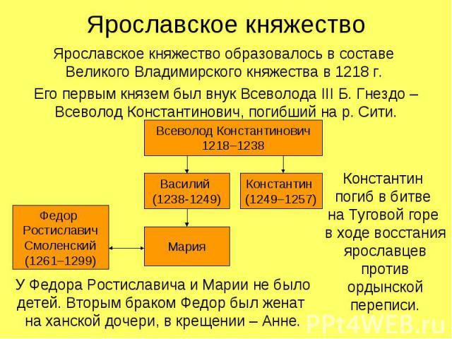 Ярославское княжествоЯрославское княжество образовалось в составе Великого Владимирского княжества в 1218 г. Его первым князем был внук Всеволода III Б. Гнездо – Всеволод Константинович, погибший на р. Сити.